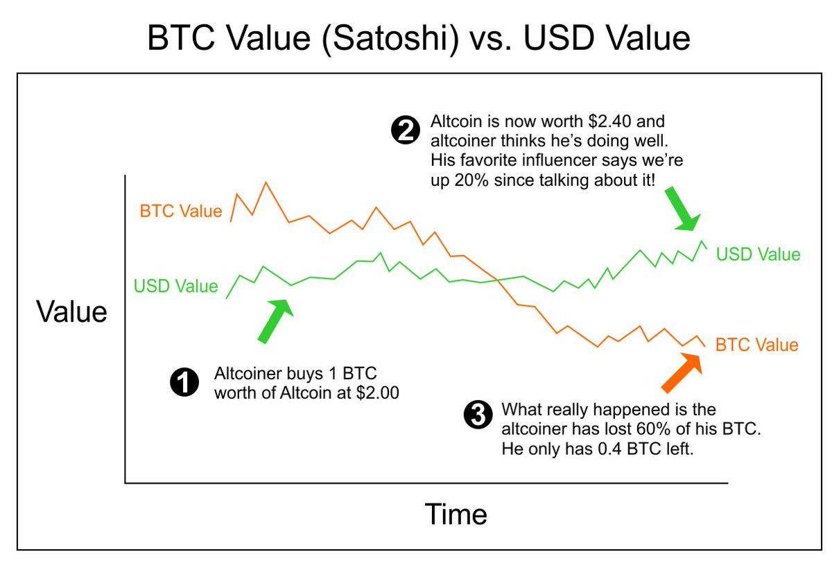 obține bitcoin este cât de mult satoshi sg site meget de tranzacționare