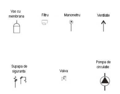 simbol la termic opțiune binară mmp