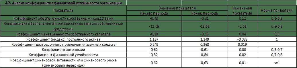 suma valorilor coeficienților independenței financiare