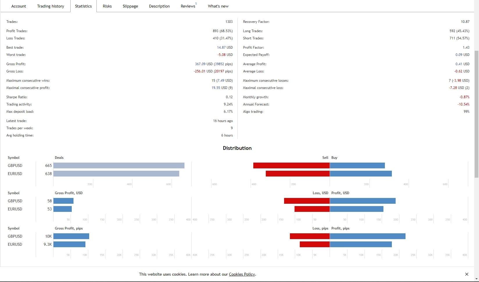 opțiuni binare de bază mici investiții pe internet